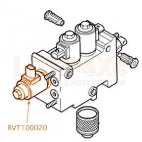Tlakový ventil ACE